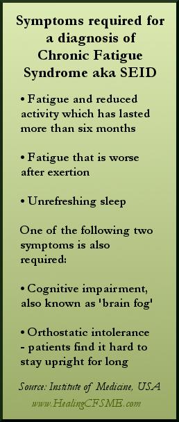 Chronic Fatigue Syndrome M.E.: Symptoms, Diagnosis, Management